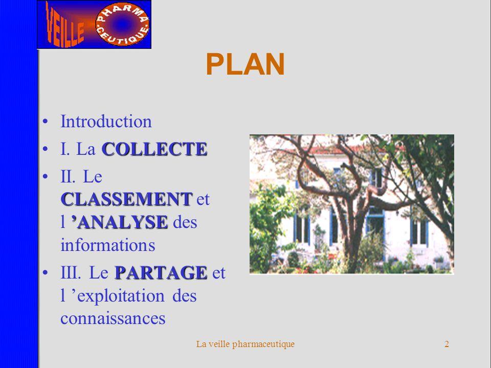 Veille pharmaceutique Management des connaissances E-promotion des médicaments