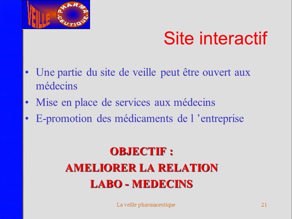 La veille pharmaceutique20 Le site de veille Toutes les informations classées arrivent sur le « site de veille » Site privé mis à la disposition de l