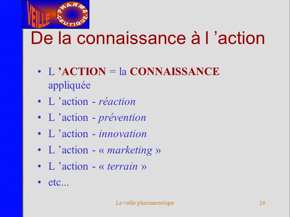 La veille pharmaceutique25 De l information à la connaissance La CONNAISSANCE = l information « structurée » Les CARTES MENTALES qui structurent l inf