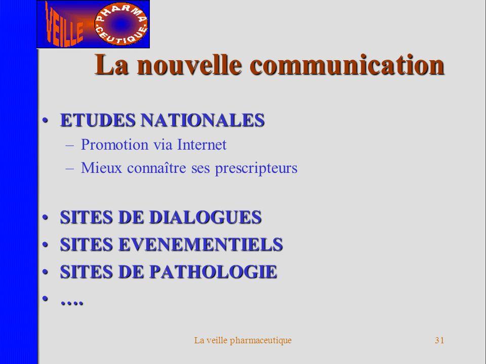La veille pharmaceutique30 Les sites de la veille pharmaceutique BAROMEDIC.COMBAROMEDIC.COM –Le site de la relation laboratoires - médecins –Le site d