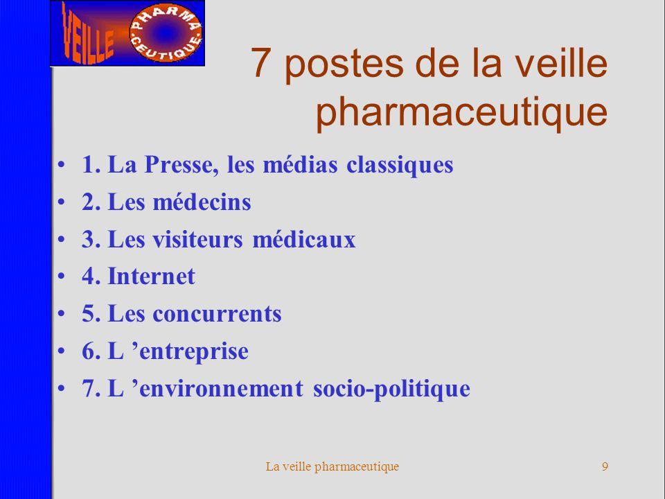 La veille pharmaceutique8 I. COLLECTE Question 1Question 1 : Quelles sont les données et les informations importantes ? Question 2Question 2 : Comment