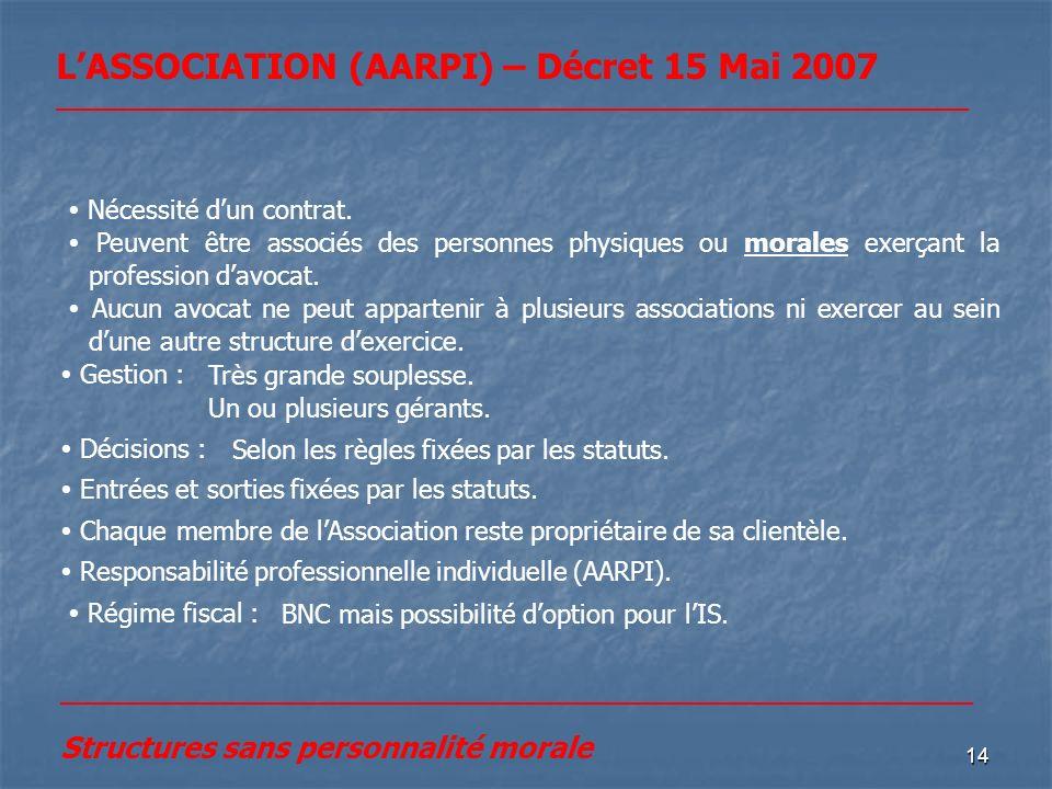 14 LASSOCIATION (AARPI) – Décret 15 Mai 2007 _________________________________________________ Structures sans personnalité morale Nécessité dun contr