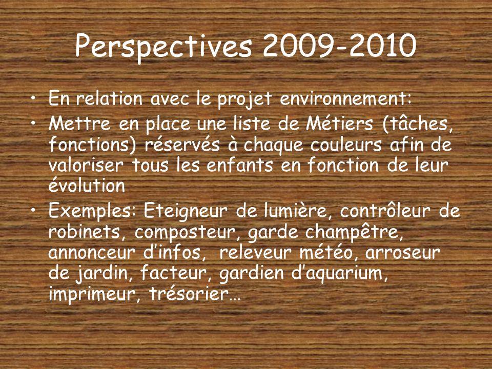 Perspectives 2009-2010 En relation avec le projet environnement: Mettre en place une liste de Métiers (tâches, fonctions) réservés à chaque couleurs a