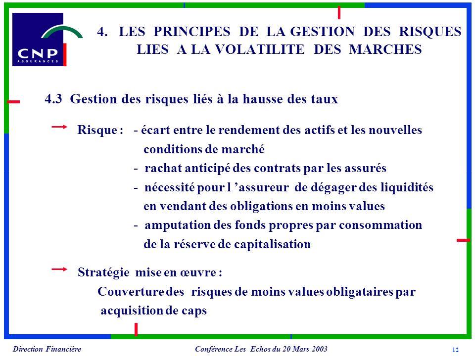 Conférence Les Echos du 20 Mars 2003 Direction Financière 4.