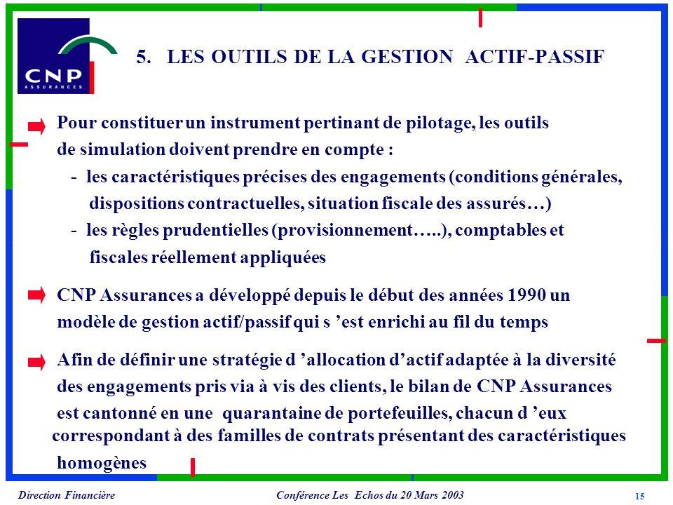 Conférence Les Echos du 20 Mars 2003 Direction Financière 5.