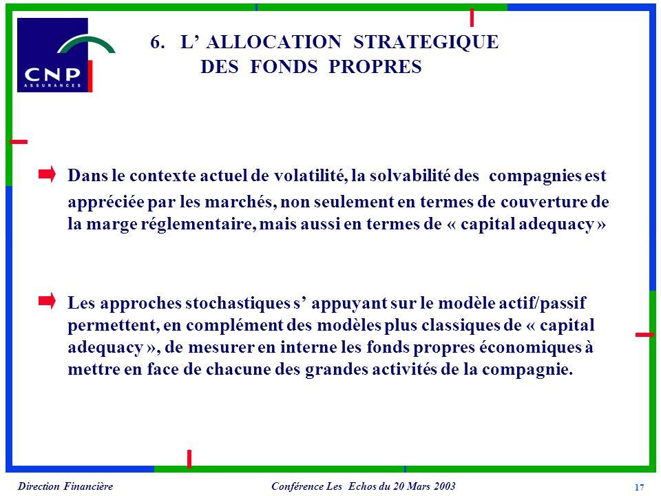 Conférence Les Echos du 20 Mars 2003 Direction Financière 6.