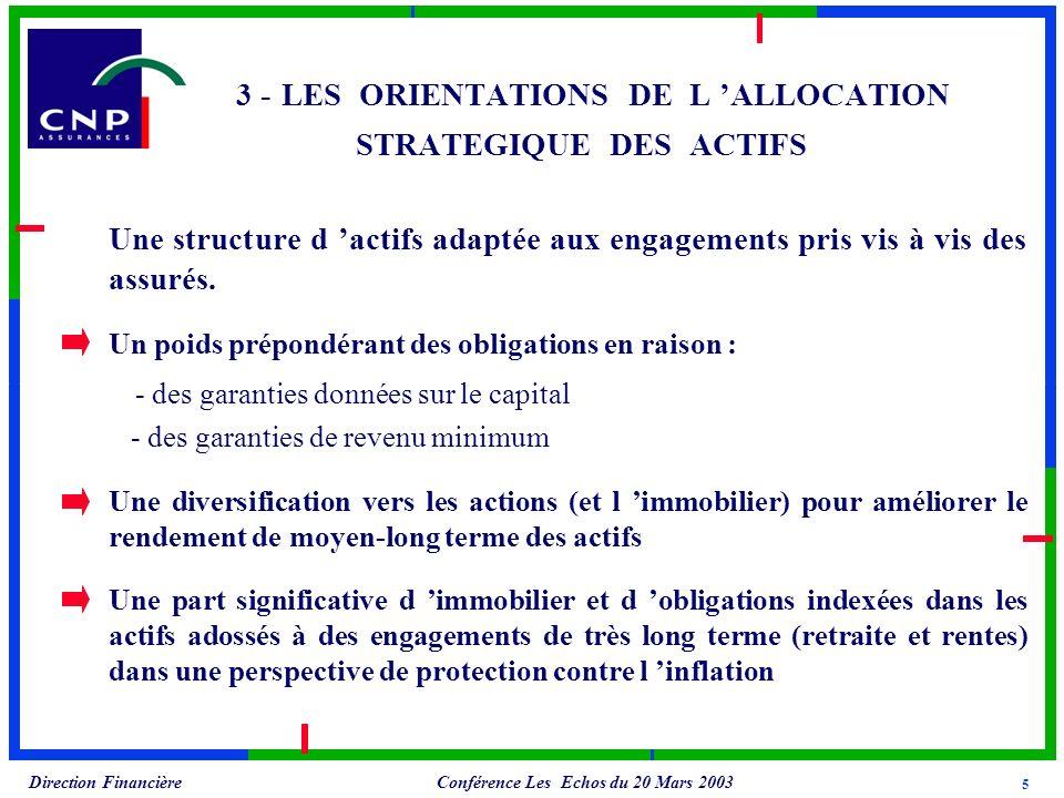 Conférence Les Echos du 20 Mars 2003 Direction Financière 3 - LES ORIENTATIONS DE L ALLOCATION STRATEGIQUE DES ACTIFS Une structure d actifs adaptée aux engagements pris vis à vis des assurés.