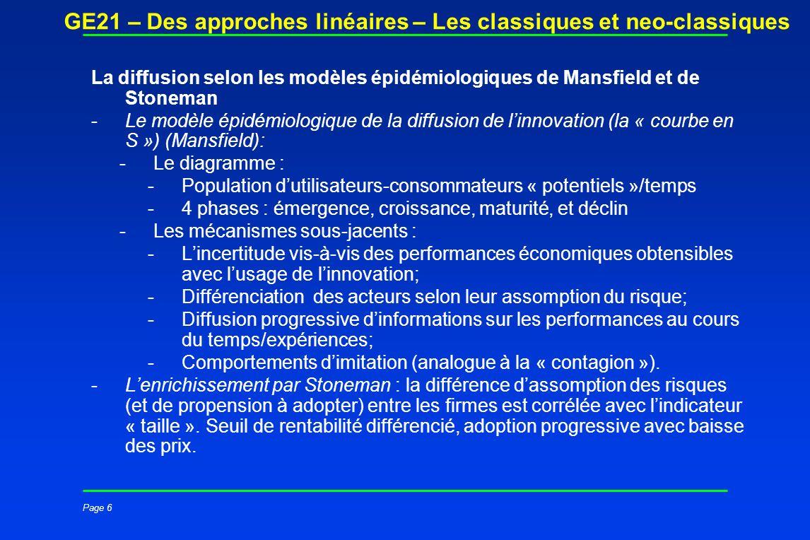 Page 7 GE21 – Des approches linéaires – Les classiques et neo-classiques -Apport et limites -Apports : Théorie + « réaliste » : De limmédiateté à la progressivité de la diffusion de linnovation.