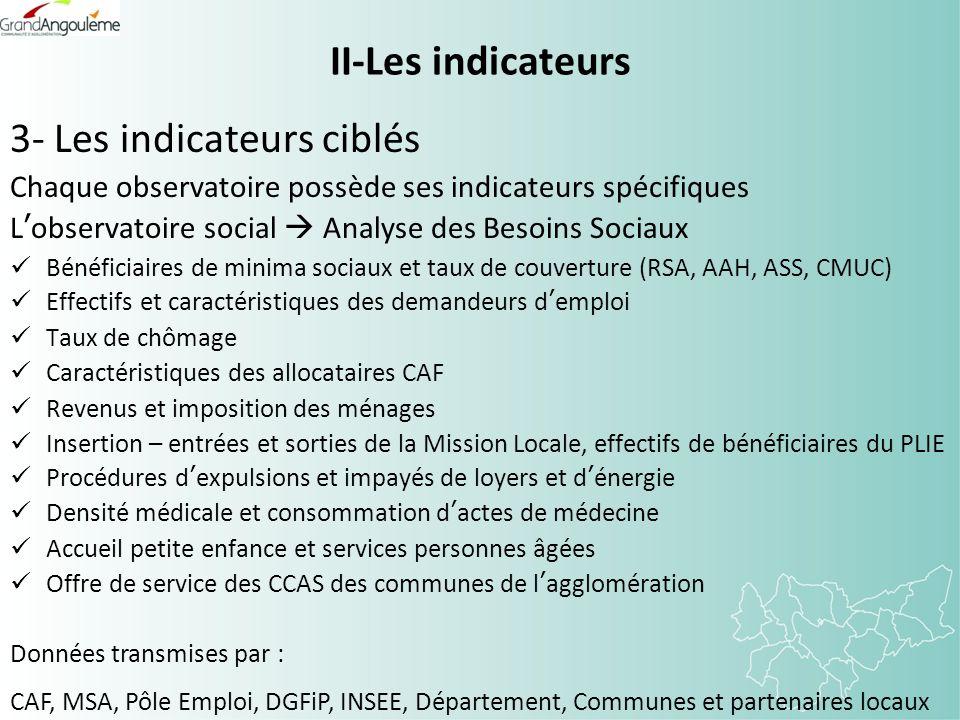 II-Les indicateurs 3- Les indicateurs ciblés Chaque observatoire possède ses indicateurs spécifiques Lobservatoire social Analyse des Besoins Sociaux