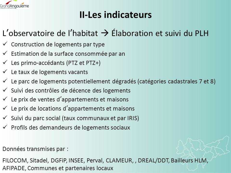II-Les indicateurs Lobservatoire de lhabitat Élaboration et suivi du PLH Construction de logements par type Estimation de la surface consommée par an