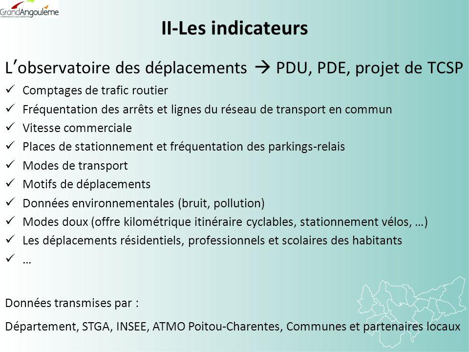 II-Les indicateurs Lobservatoire des déplacements PDU, PDE, projet de TCSP Comptages de trafic routier Fréquentation des arrêts et lignes du réseau de