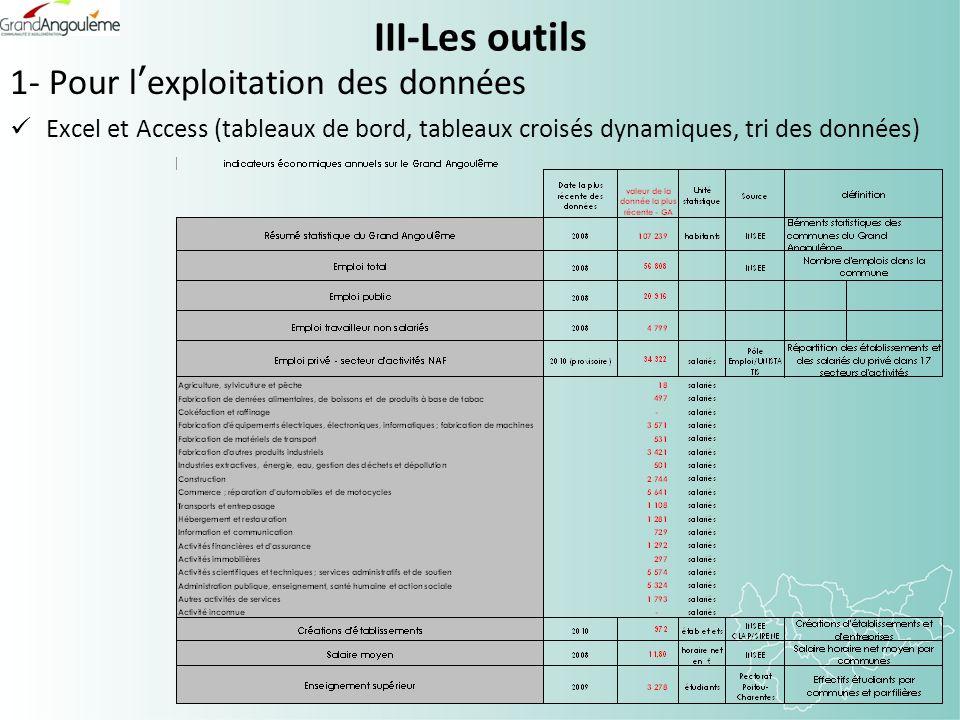III-Les outils 1- Pour lexploitation des données Excel et Access (tableaux de bord, tableaux croisés dynamiques, tri des données)