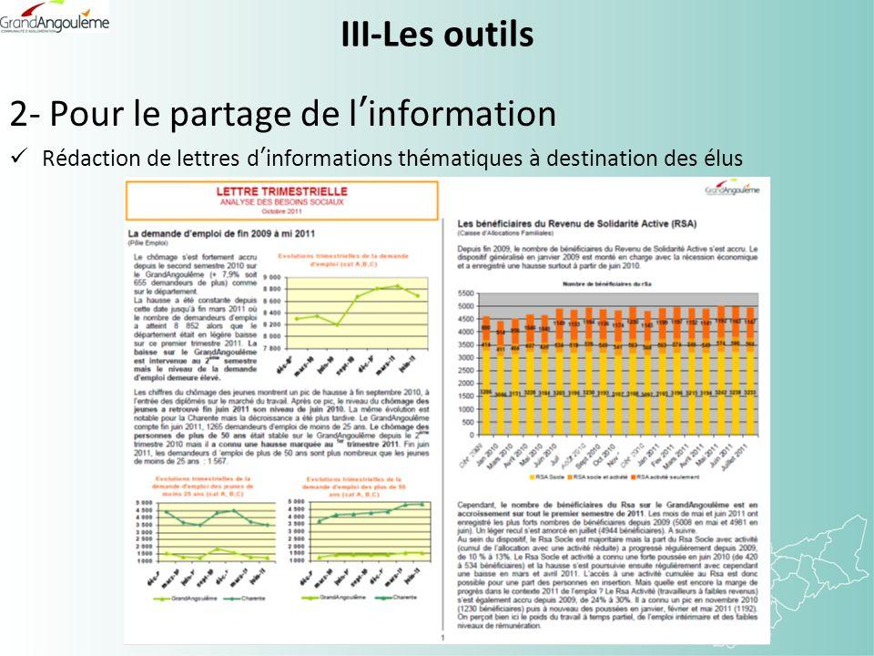 III-Les outils 2- Pour le partage de linformation Rédaction de lettres dinformations thématiques à destination des élus