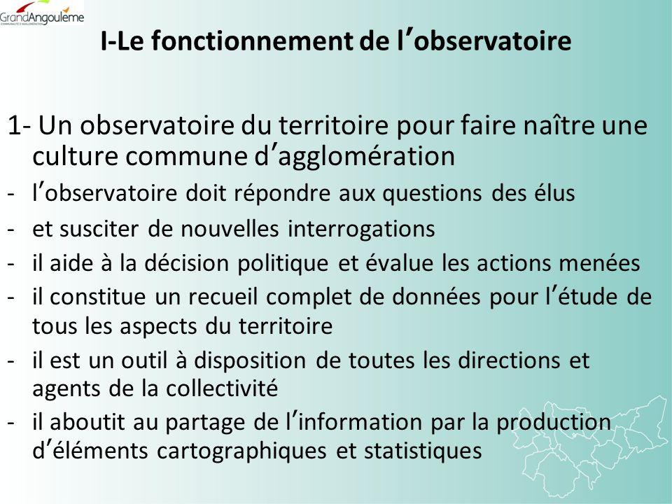 I-Le fonctionnement de lobservatoire 1- Un observatoire du territoire pour faire naître une culture commune dagglomération -lobservatoire doit répondr