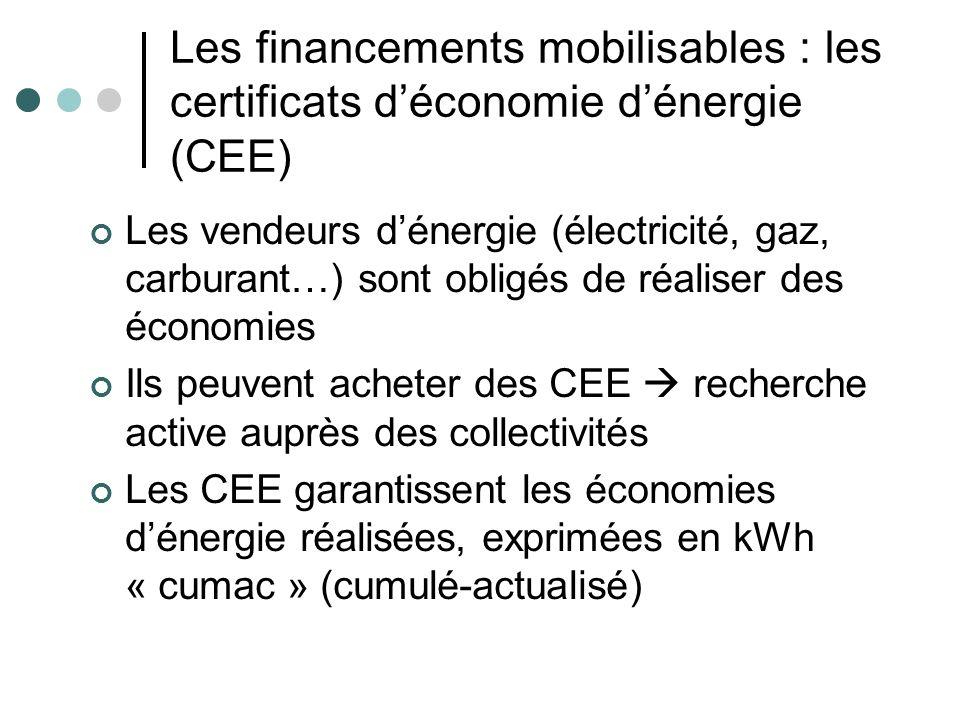 Les financements mobilisables : les certificats déconomie dénergie (CEE) Les vendeurs dénergie (électricité, gaz, carburant…) sont obligés de réaliser