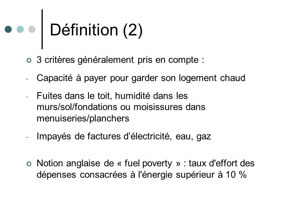 Définition (2) 3 critères généralement pris en compte : - Capacité à payer pour garder son logement chaud - Fuites dans le toit, humidité dans les mur