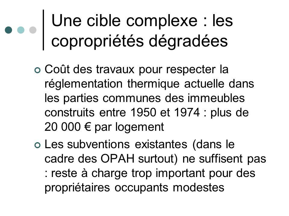 Une cible complexe : les copropriétés dégradées Coût des travaux pour respecter la réglementation thermique actuelle dans les parties communes des imm