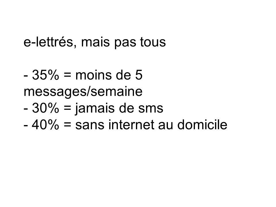 e-lettrés, mais pas tous - 35% = moins de 5 messages/semaine - 30% = jamais de sms - 40% = sans internet au domicile