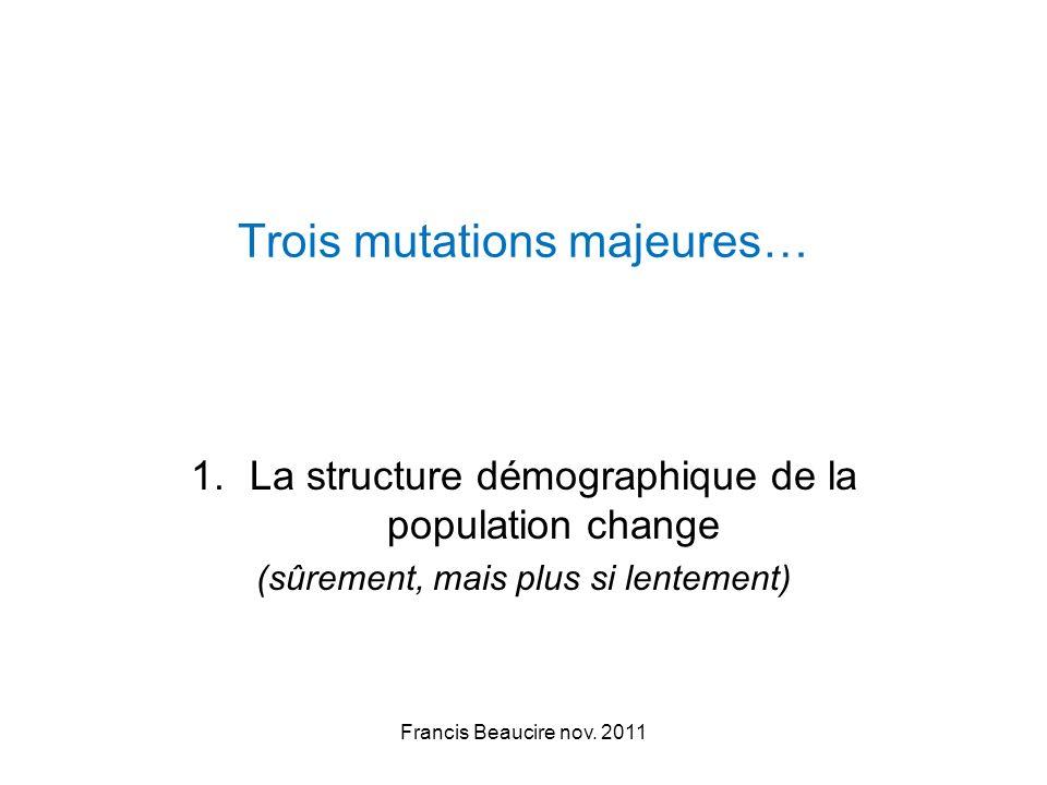 Trois mutations majeures… 1.La structure démographique de la population change (sûrement, mais plus si lentement) Francis Beaucire nov.