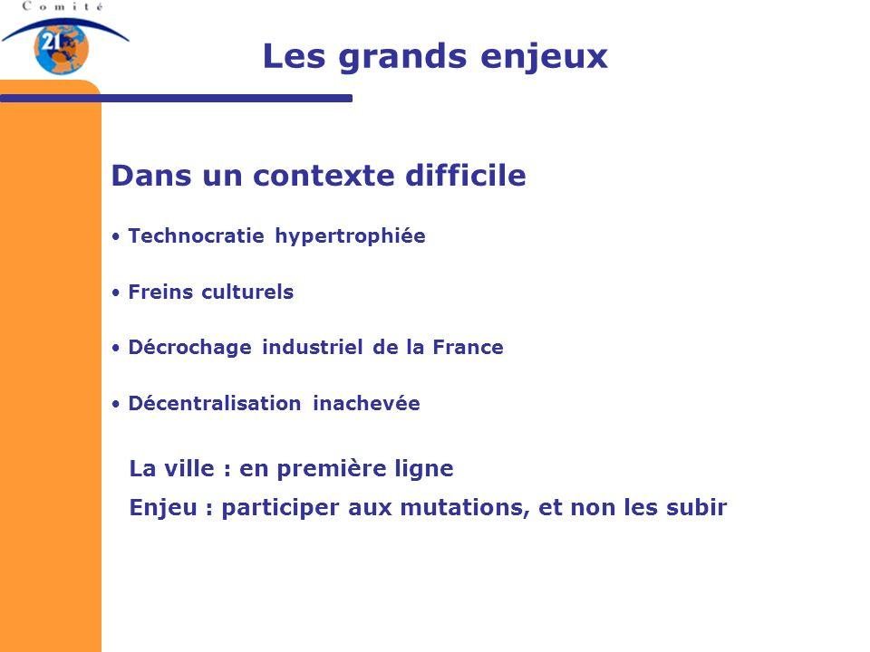 Les grands enjeux Dans un contexte difficile Technocratie hypertrophiée Freins culturels Décrochage industriel de la France Décentralisation inachevée