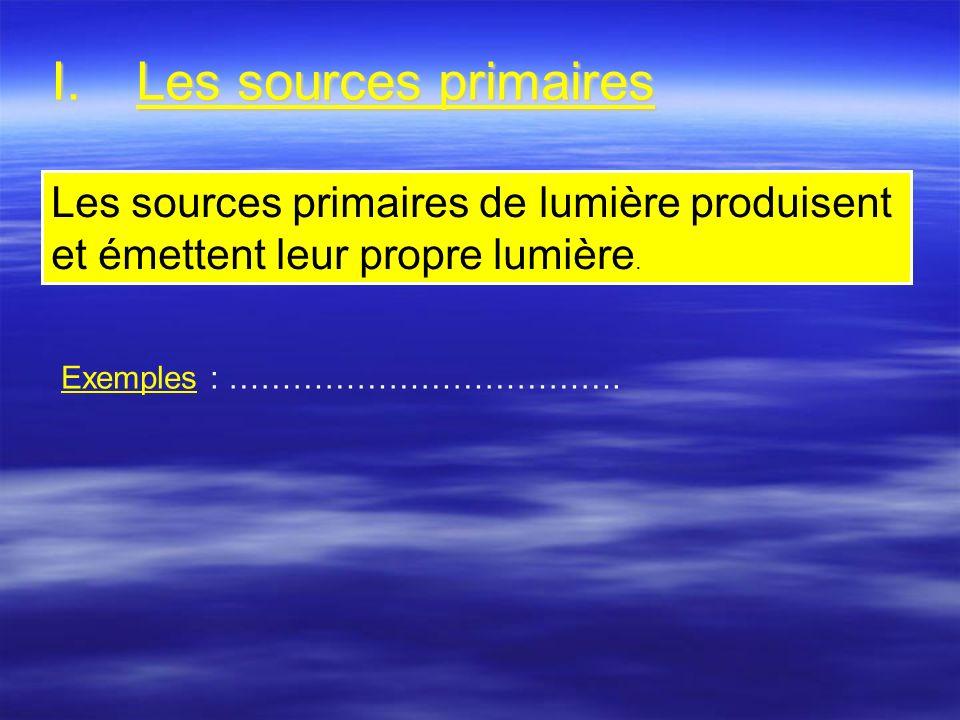 I.Les sources primaires Les sources primaires de lumière produisent et émettent leur propre lumière. Exemples : ……………………………….