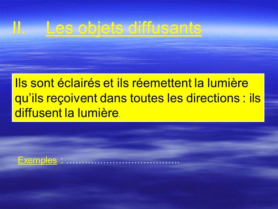 II.Les objets diffusants Ils sont éclairés et ils réemettent la lumière quils reçoivent dans toutes les directions : ils diffusent la lumière. Exemple