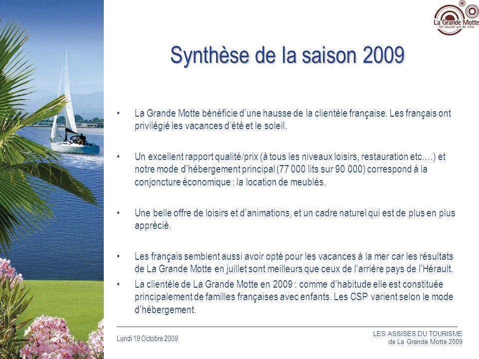 Lundi 19 Octobre 2009 _____________________________________________________________________________ Synthèse de la saison 2009 La Grande Motte bénéficie dune hausse de la clientèle française.