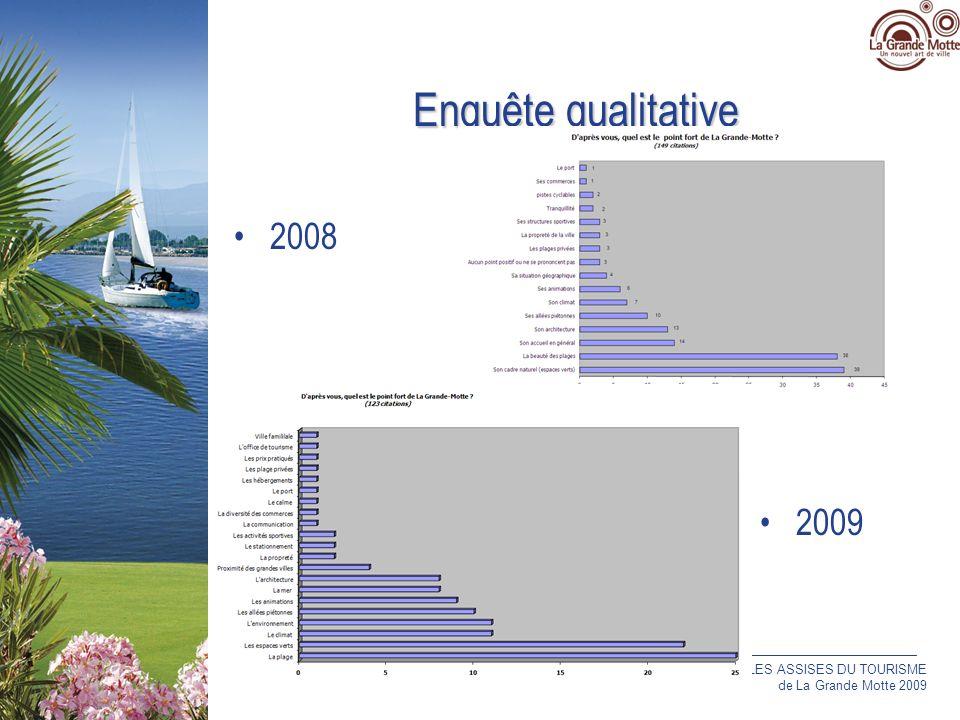 Lundi 19 Octobre 2009 _____________________________________________________________________________ Enquête qualitative 2008 LES ASSISES DU TOURISME de La Grande Motte 2009 2009