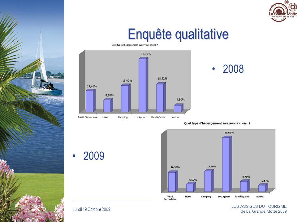 Lundi 19 Octobre 2009 _____________________________________________________________________________ Enquête qualitative 2009 LES ASSISES DU TOURISME de La Grande Motte 2009 2008