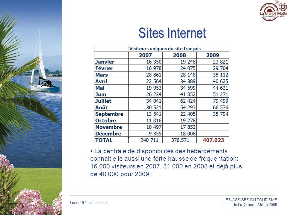 Lundi 19 Octobre 2009 _____________________________________________________________________________ Sites Internet LES ASSISES DU TOURISME de La Grande Motte 2009 La centrale de disponibilités des hébergements connait elle aussi une forte hausse de fréquentation: 16 000 visiteurs en 2007, 31 000 en 2008 et déjà plus de 40 000 pour 2009
