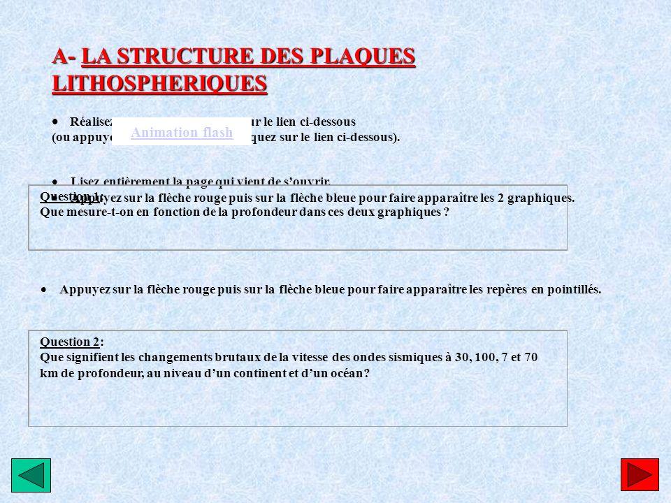 Question 6: Dans locéan Atlantique, les basaltes de la croûte océanique ont-ils tous le même âge.
