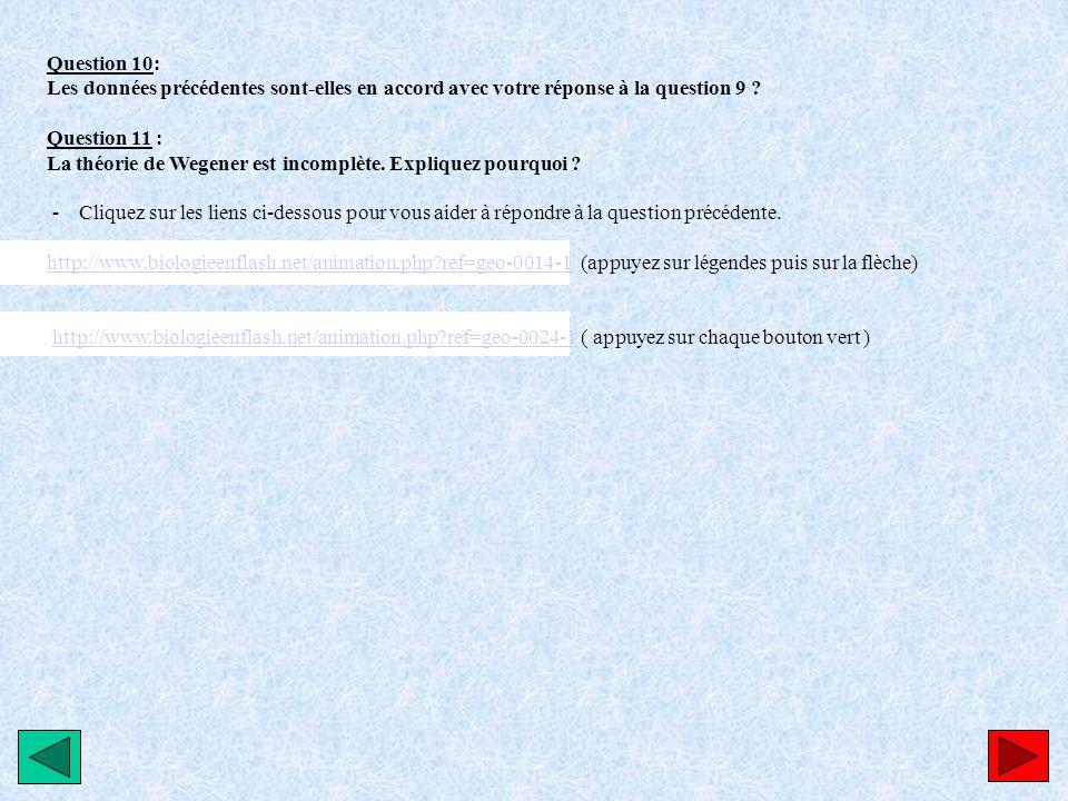 Question 10: Les données précédentes sont-elles en accord avec votre réponse à la question 9 ? Question 11 : La théorie de Wegener est incomplète. Exp