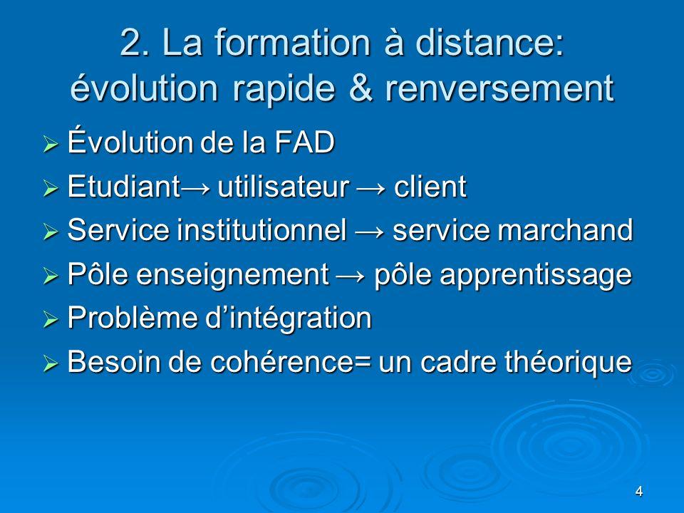 4 2. La formation à distance: évolution rapide & renversement Évolution de la FAD Évolution de la FAD Etudiant utilisateur client Etudiant utilisateur