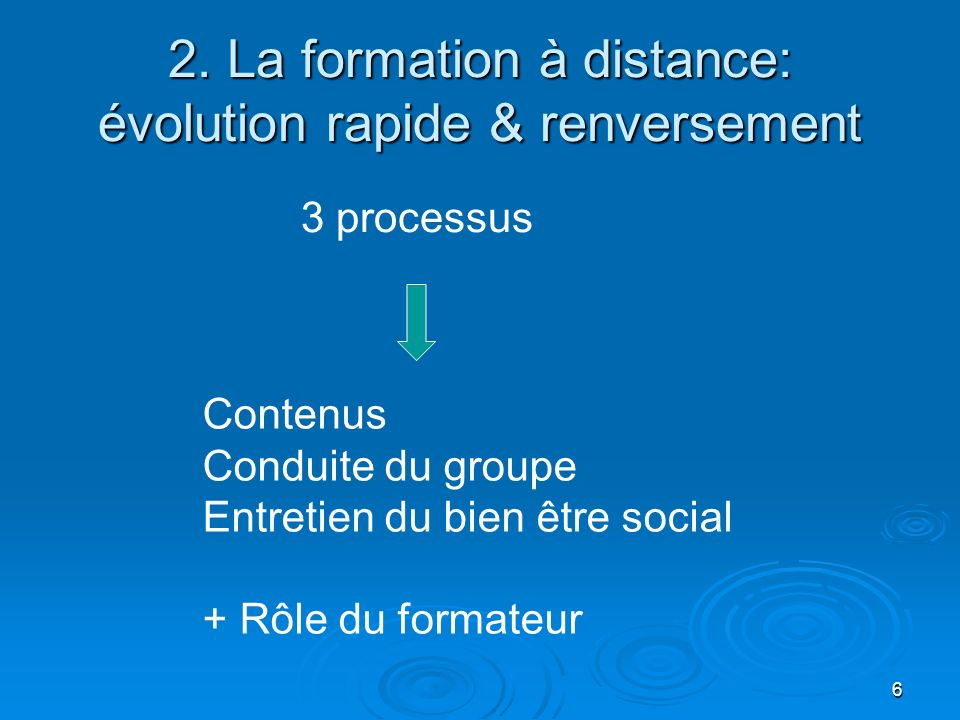 6 2. La formation à distance: évolution rapide & renversement 3 processus Contenus Conduite du groupe Entretien du bien être social + Rôle du formateu