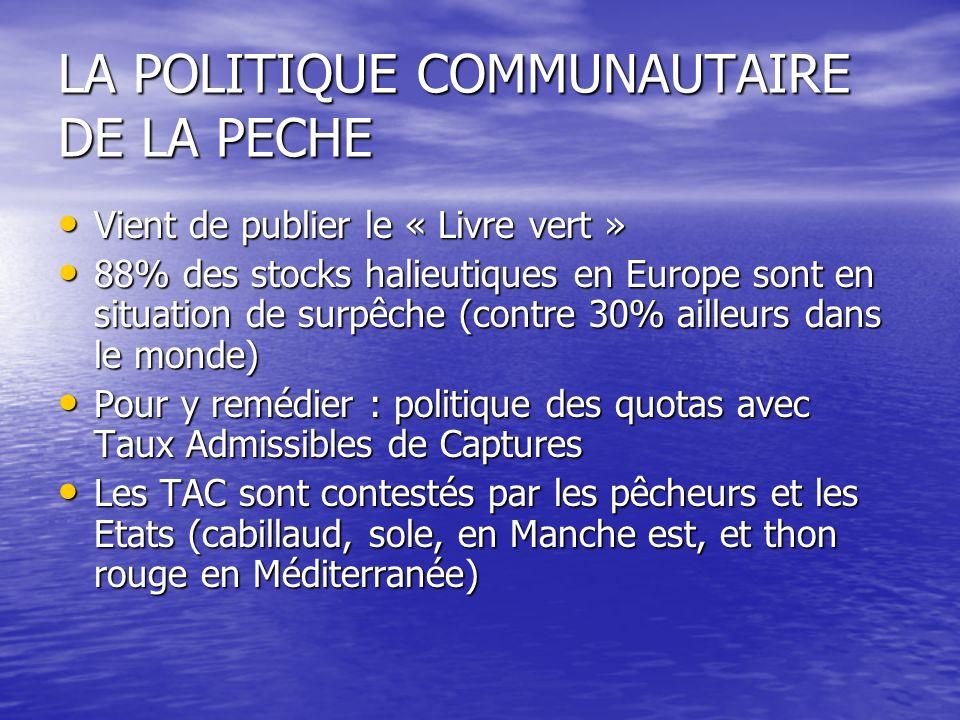 LA POLITIQUE COMMUNAUTAIRE DE LA PECHE Vient de publier le « Livre vert » Vient de publier le « Livre vert » 88% des stocks halieutiques en Europe son
