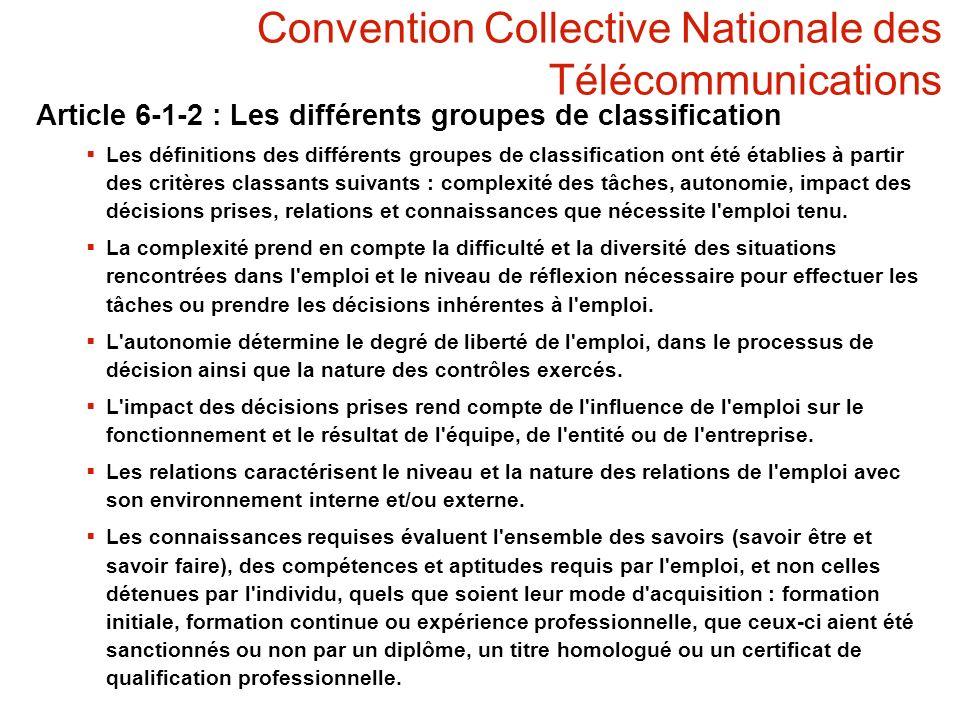Convention Collective Nationale des Télécommunications Article 6-1-2 : Les différents groupes de classification Les définitions des différents groupes