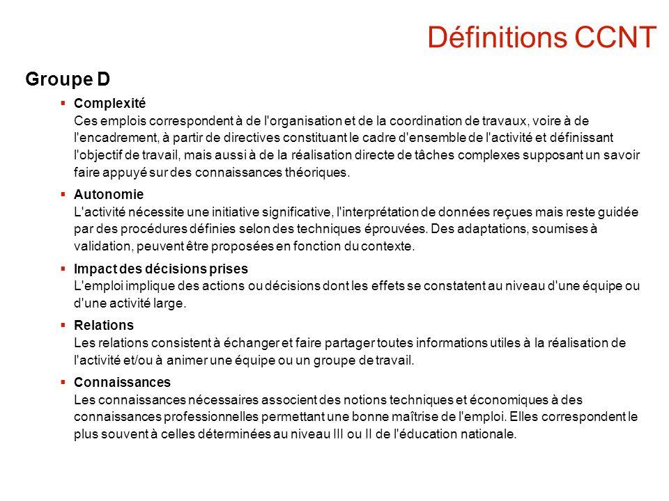 Définitions CCNT Groupe D Complexité Ces emplois correspondent à de l'organisation et de la coordination de travaux, voire à de l'encadrement, à parti