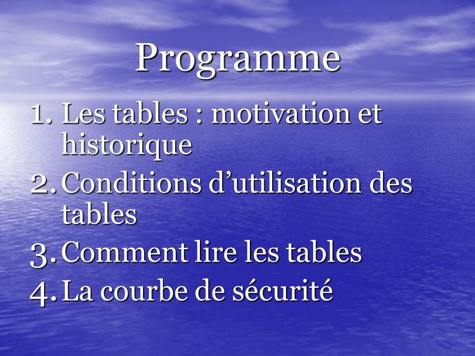 Programme 1. Les tables : motivation et historique 2. Conditions dutilisation des tables 3. Comment lire les tables 4. La courbe de sécurité