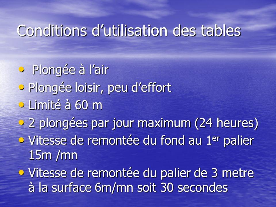 Conditions dutilisation des tables Plongée à lair Plongée à lair Plongée loisir, peu deffort Plongée loisir, peu deffort Limité à 60 m Limité à 60 m 2