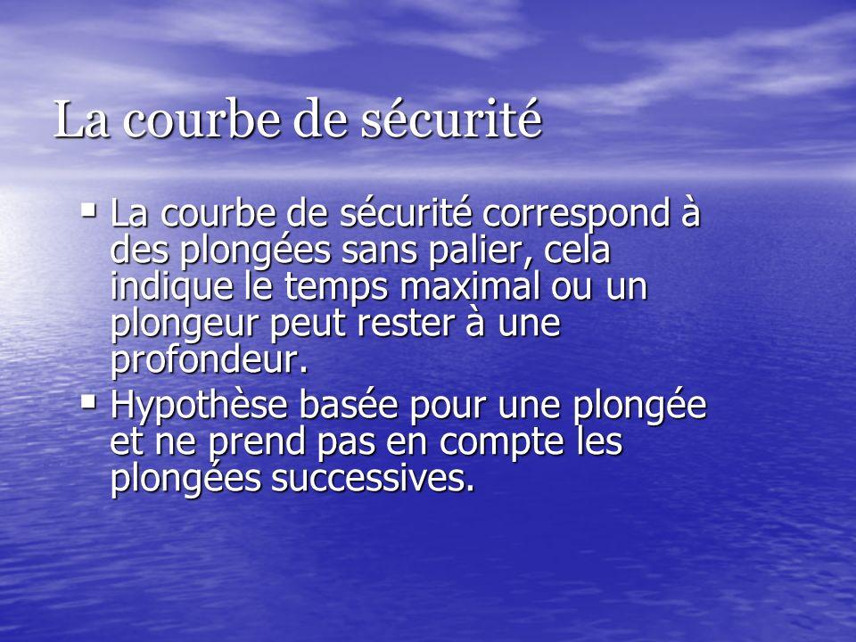 La courbe de sécurité La courbe de sécurité correspond à des plongées sans palier, cela indique le temps maximal ou un plongeur peut rester à une prof