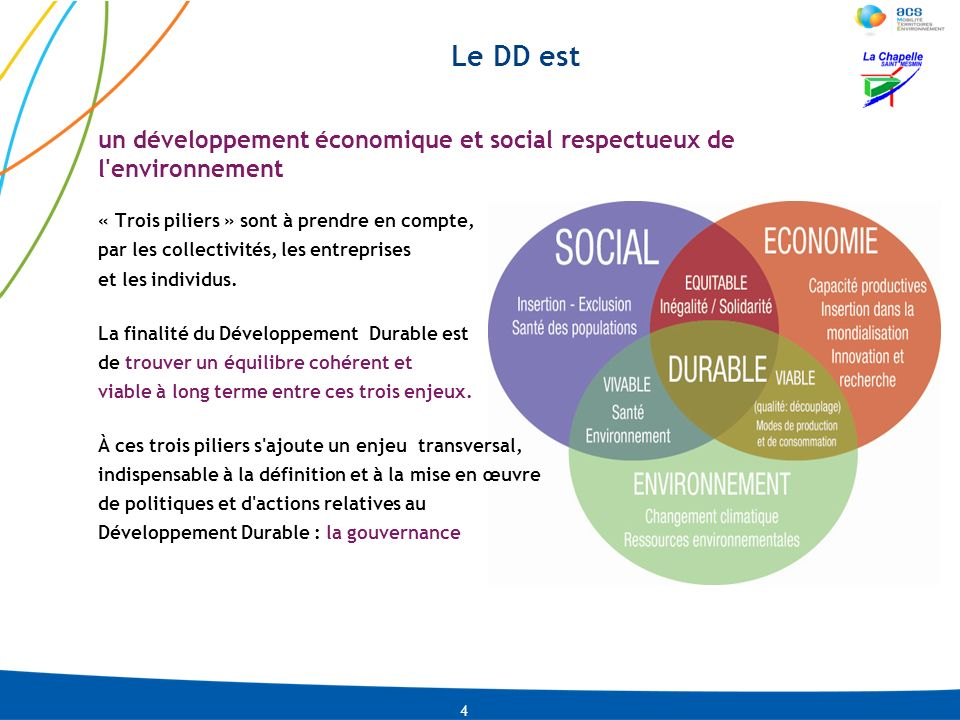 LNI-CMLACO-13-01-2009 PRE-0002-IDU04-2010 Le DD est 4 un développement économique et social respectueux de l'environnement « Trois piliers » sont à pr
