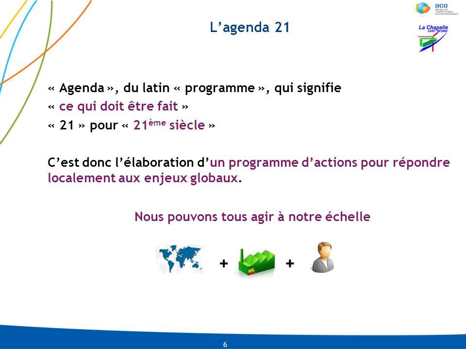 LNI-CMLACO-13-01-2009 PRE-0002-IDU04-2010 Lagenda 21 6 « Agenda », du latin « programme », qui signifie « ce qui doit être fait » « 21 » pour « 21 ème