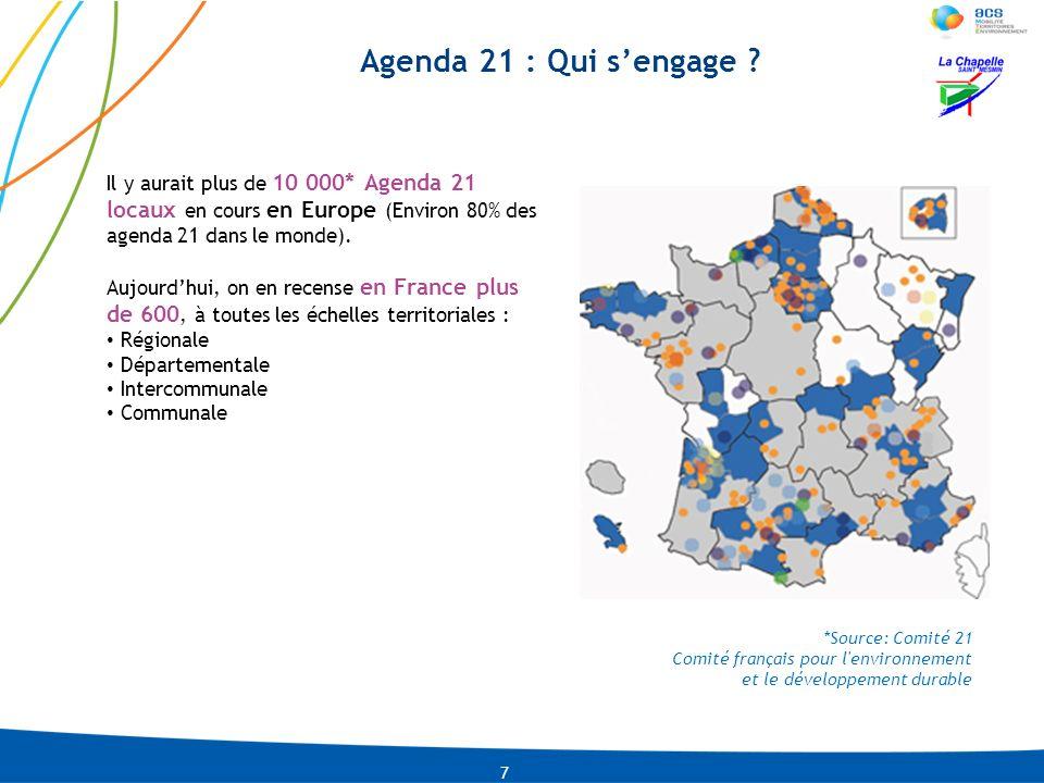 LNI-CMLACO-13-01-2009 PRE-0002-IDU04-2010 Agenda 21 : Qui sengage ? 7 Il y aurait plus de 10 000* Agenda 21 locaux en cours en Europe (Environ 80% des