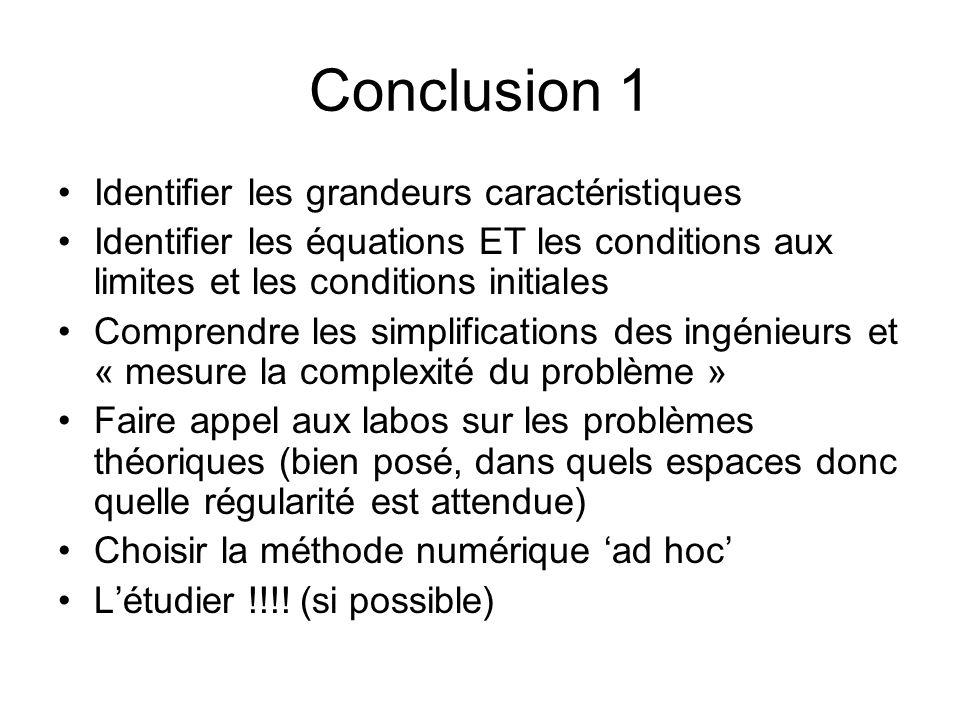 Conclusion 1 Identifier les grandeurs caractéristiques Identifier les équations ET les conditions aux limites et les conditions initiales Comprendre l