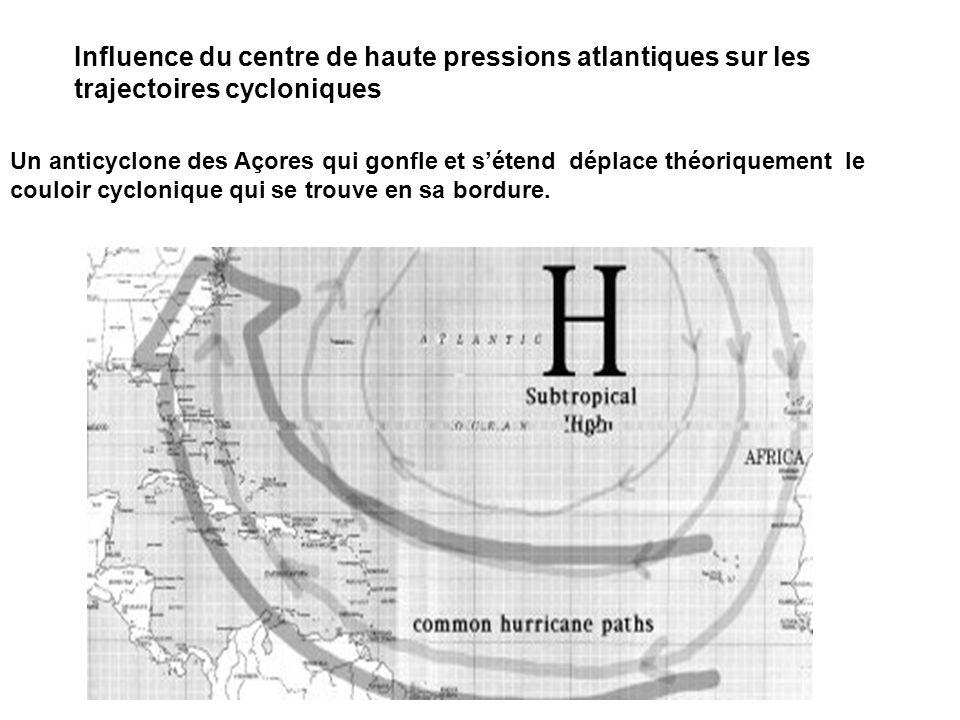 Influence du centre de haute pressions atlantiques sur les trajectoires cycloniques Un anticyclone des Açores qui gonfle et sétend déplace théoriqueme