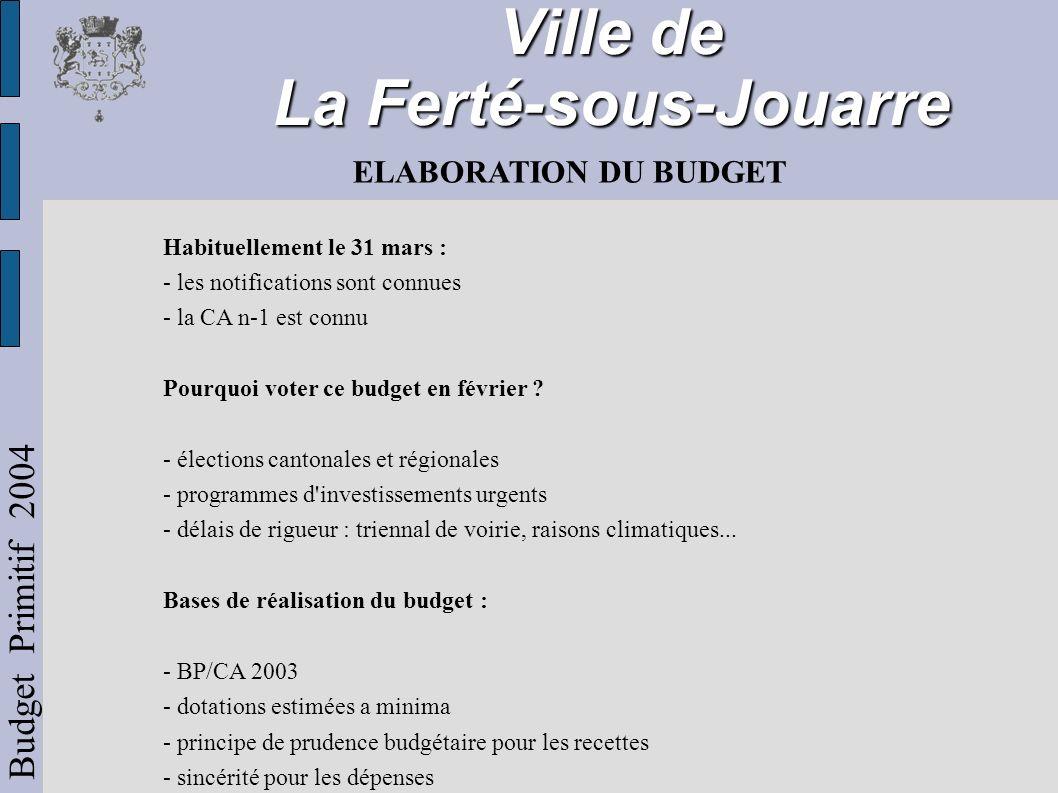 Ville de La Ferté-sous-Jouarre Budget Primitif 2004 Reprise anticipée 2003 Dépenses réelles de fonctionnement.................