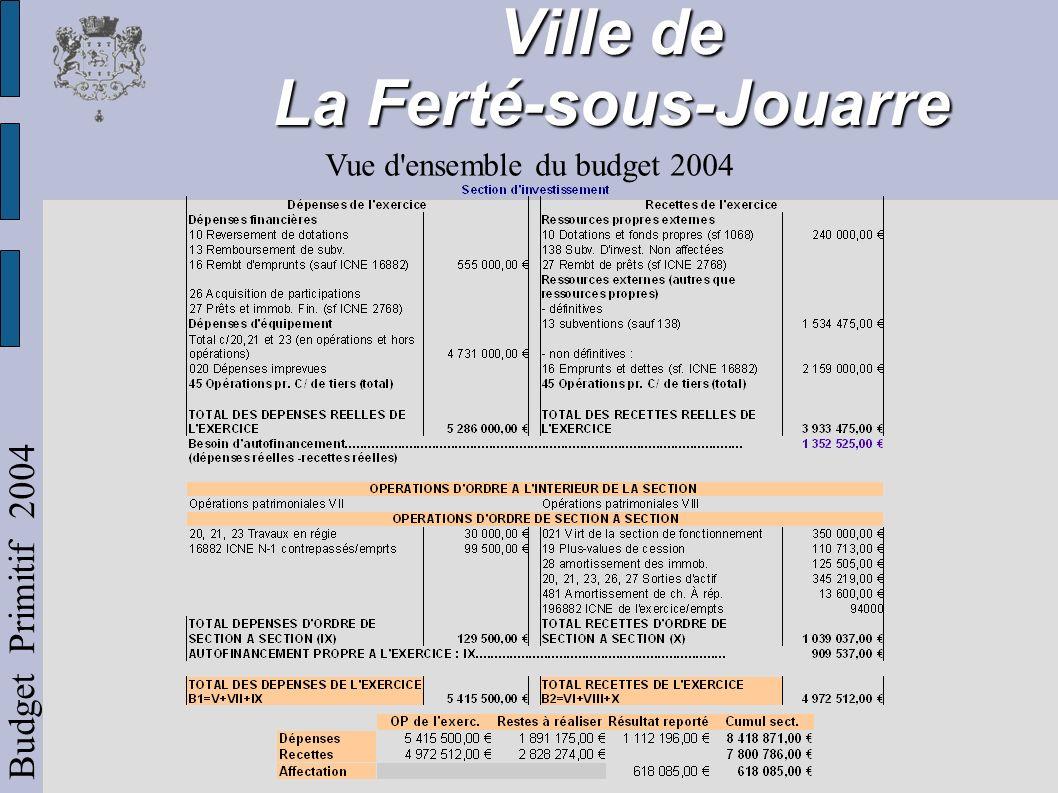 Ville de La Ferté-sous-Jouarre Budget Primitif 2004 Pour 2004 : prévisionnel A noter : redressement en 2003 par rapport à 2002