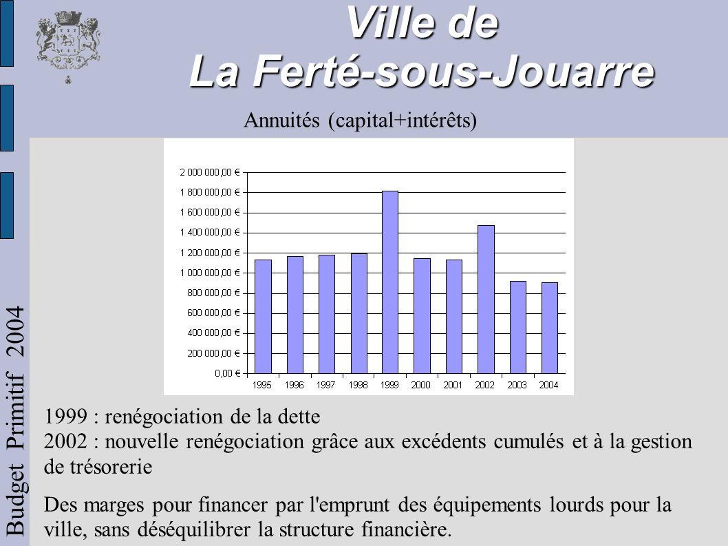 Ville de La Ferté-sous-Jouarre Budget Primitif 2004 5 6 7 8 9 0 1 2 3 4 5 6 7 8 9 0 1 2 3 4 5 6 7 8 9 0 1 2 3