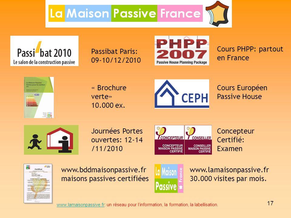 17 www.lamaisonpassive.frwww.lamaisonpassive.fr: un réseau pour linformation, la formation, la labellisation. Cours PHPP: partout en France Cours Euro