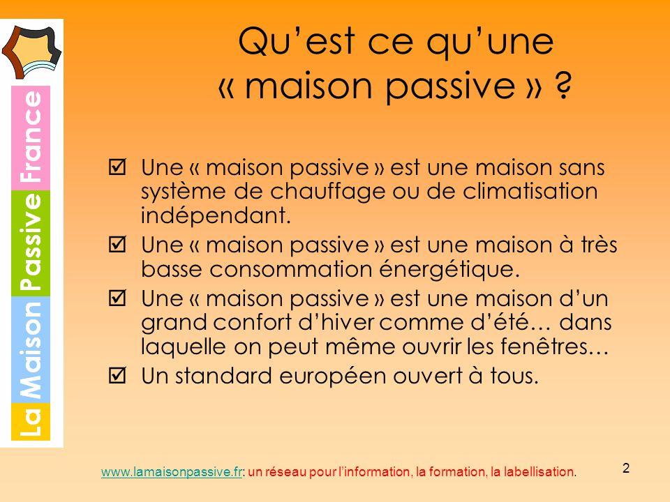 En passif, le « clou » réside dans le détail www.lamaisonpassive.frwww.lamaisonpassive.fr: un réseau pour linformation, la formation, la labellisation.